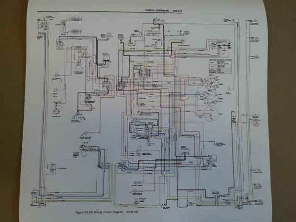 Diagram 1970 Buick 455 Wiring Diagram Full Version Hd Quality Wiring Diagram Arschematics2c Romaindanza It