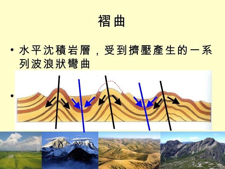 褶曲 <ul><li>水平沈積岩層,受到擠壓產生的一系列波浪狀彎曲 </li></ul><ul><li>Question:  褶曲在地表上看得出來嗎? </li></ul>