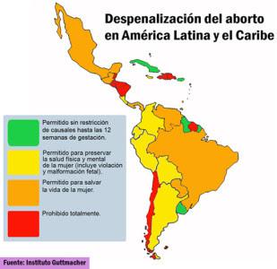Aborto en Latinoamérica, ¿Cuál es la situación actual en diferentes países?