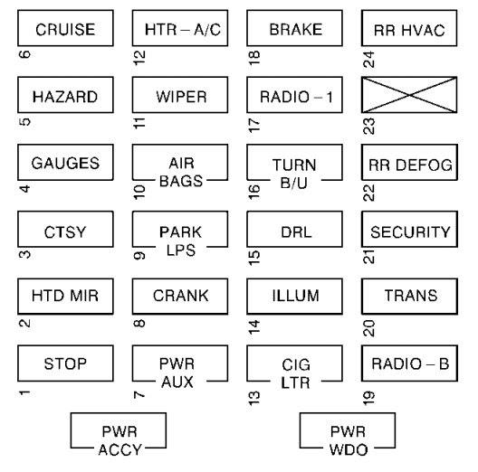 Chevrolet Express 2001 Fuse Box Diagram Auto Genius
