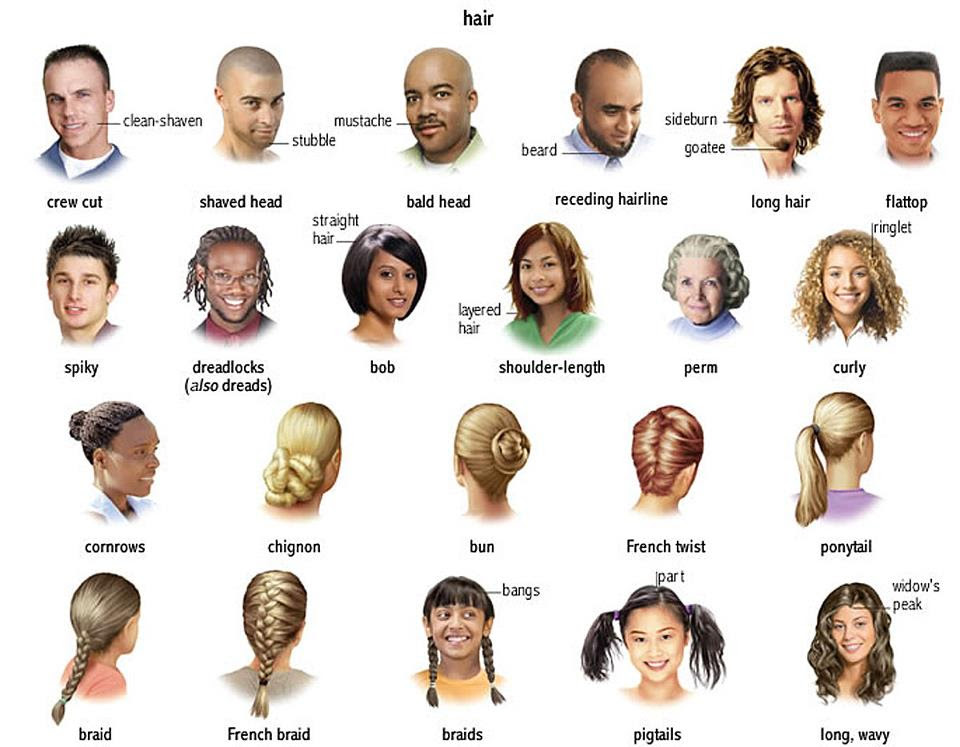 26 Inspirational All Hairstyle Name List