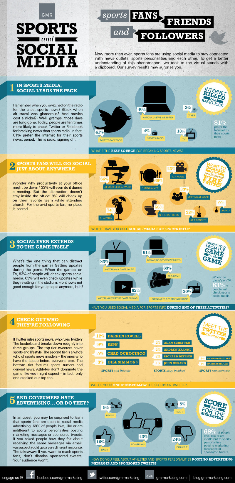 Infographic: Sports and Social Media
