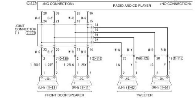 Speaker Wire Question Mitsubishi Lancer Evolution Forum