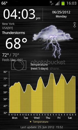 3ytwbcjtbh zps334a40d3 Weather Services Pro 1.7.6 (Android)