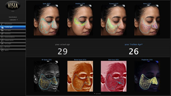 Light Therapy Mask Results