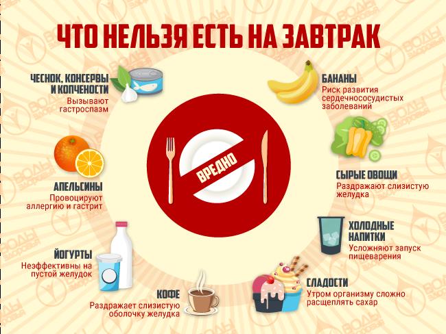 применять можно ли есть бананы при заболеваниях печени активных желающих зарабатывать