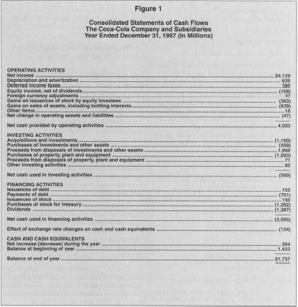 indirect cash flow statement example. cash flow statement