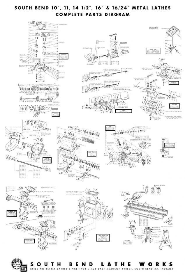 Lathe Parts Diagram