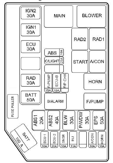 Diagram 2003 Hyundai Getz Wiring Diagram Full Version Hd Quality Wiring Diagram Butterflydiagrams Renefallet Agir Fr