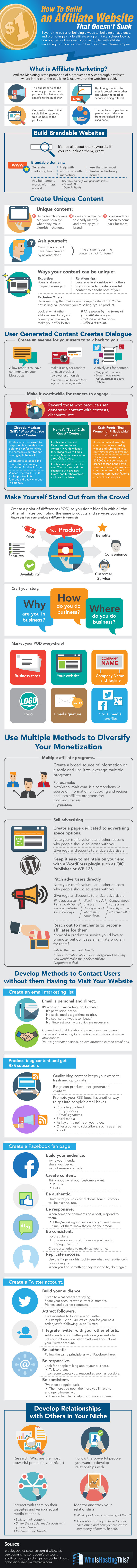 Infographic: How to Build an Affiliate Website That Doesn't Suck #infographic