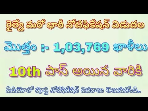 RRC Group D Notification 2019 | Apply Fast Before Ends Date