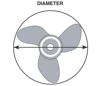 Les hélices des bateaux à moteur (1/3) – Fonctionnement, marquage, diamètre, nombre de pales, pitch...