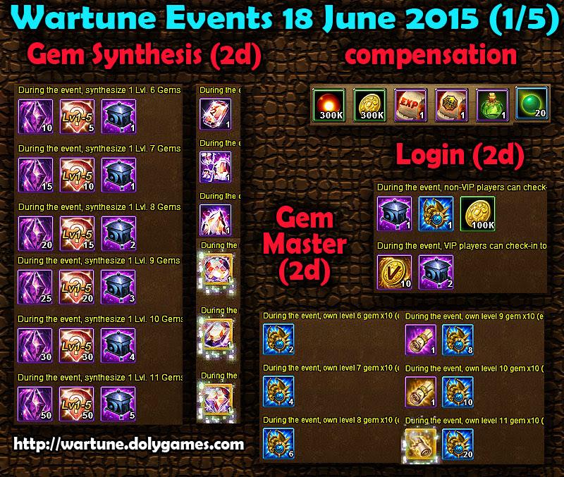 Wartune Events 18 June 2015 - Part 1