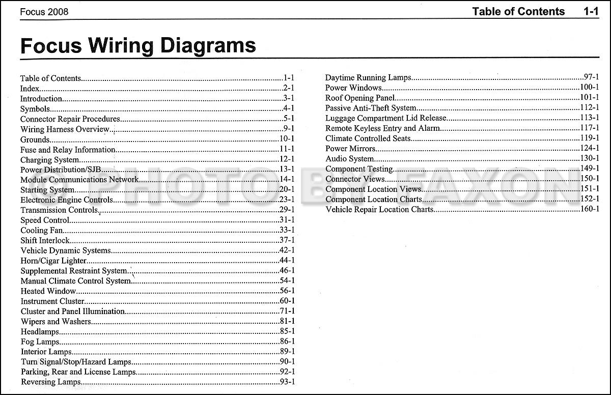 Diagram 2003 Ford Focus Wiring Diagram Original Full Version Hd Quality Diagram Original Tybodiagram Cabinet Accordance Fr
