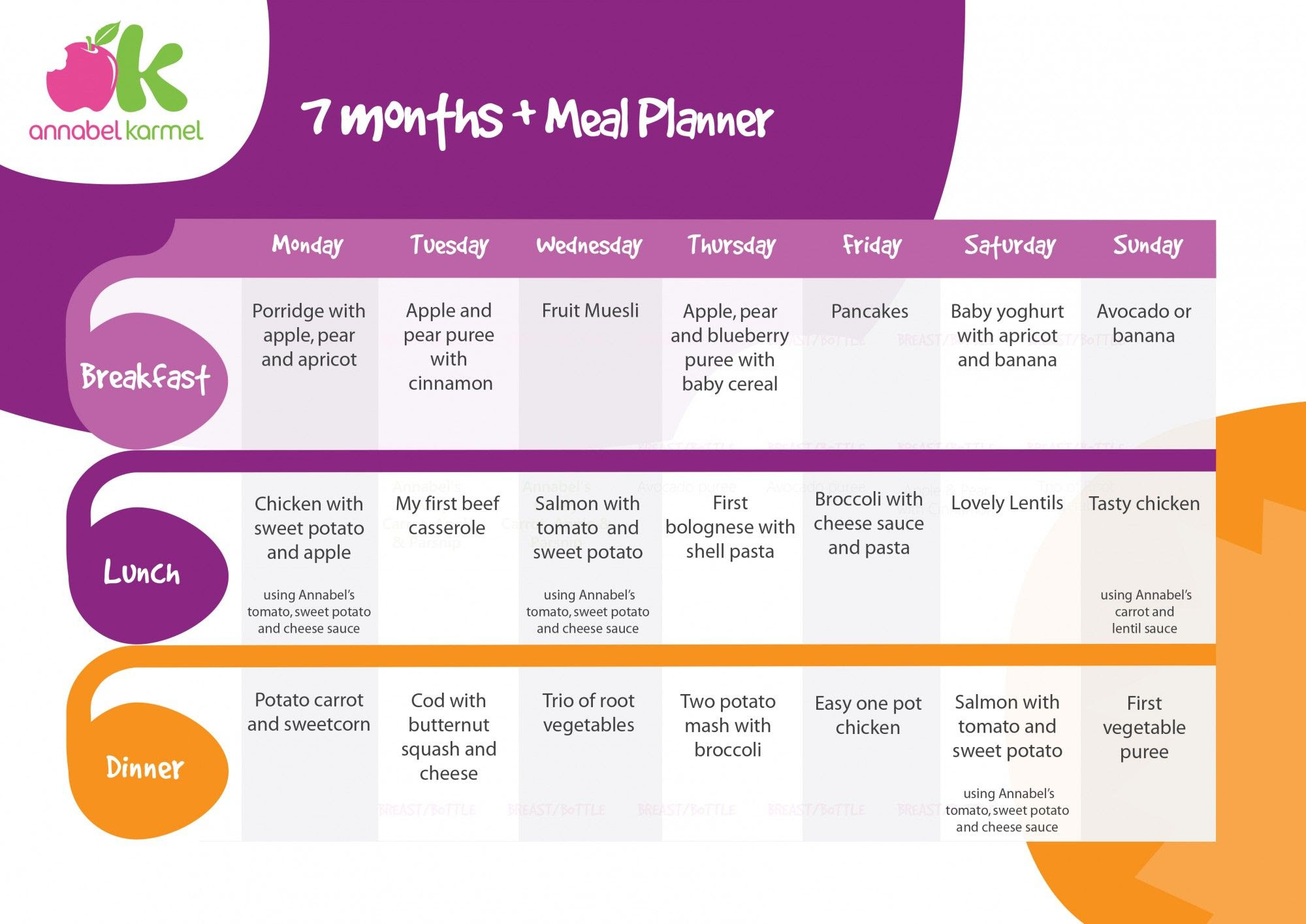 meal planners for infants | Meal Planner 7-9 Months Recipes ...