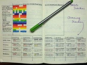 1000+ images about Bullet journal on Pinterest | Bullets, My ...