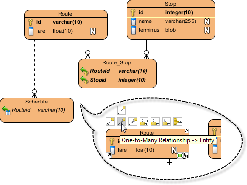 contoh diagram erd one to one