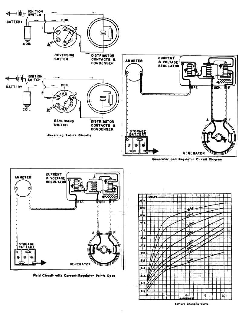 Download 1954 Chevy Headlight Wiring Diagram Pictures