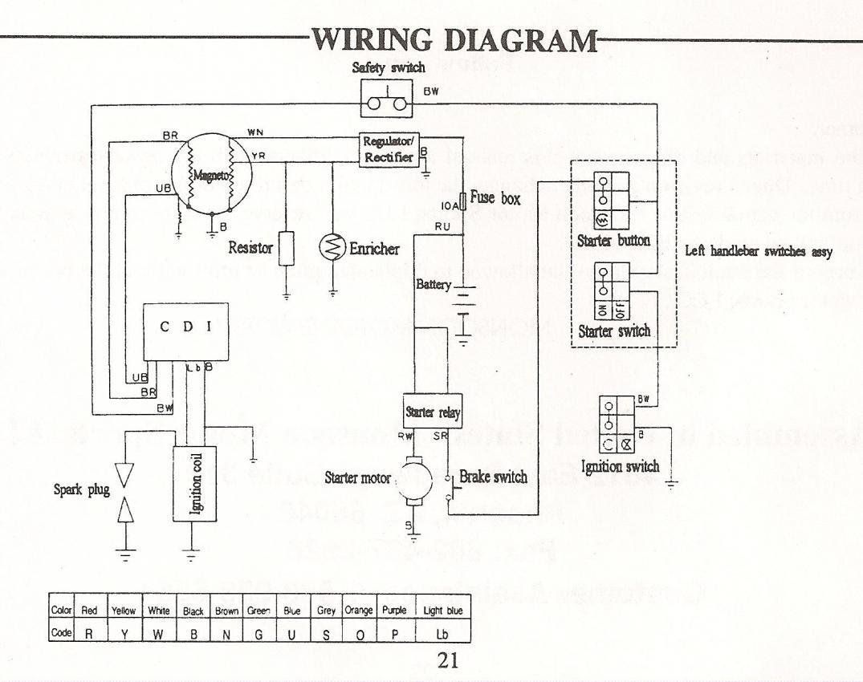 2001 Yamaha Raptor 90 Wiring Diagram Schema Wiring Diagrams Jest Stovk Jest Stovk Primopianobenefit It