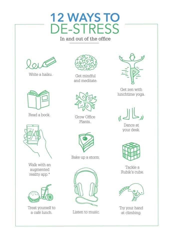 How to De-Stress: Suggestions for the Millennial Office Worker