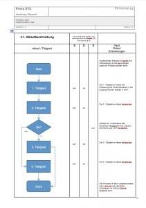 Management und Logistik: Prozessbeschreibung vorlage excel