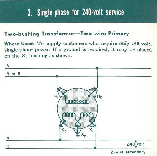 Three Phase Transformer Bank Diagrams