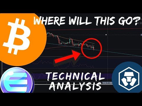 HOW LOW WILL BITCOIN GO? Enjin ENJ, Crypto.com MCO CRO - BTC Technical Analysis