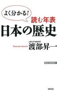 読む年表日本の歴史