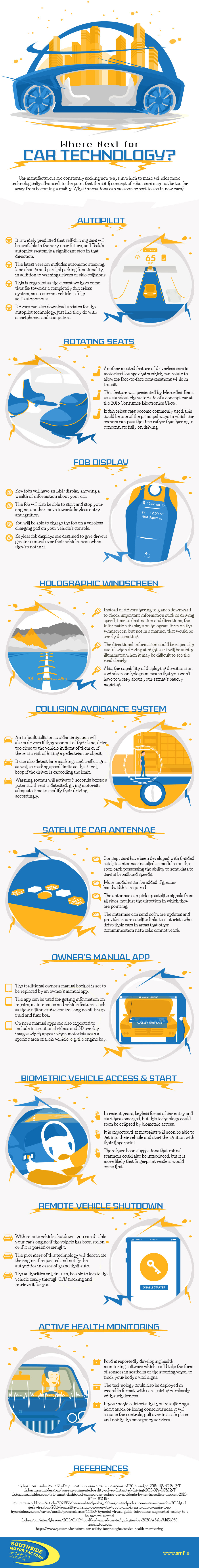 Smart Car Technologies Infographic