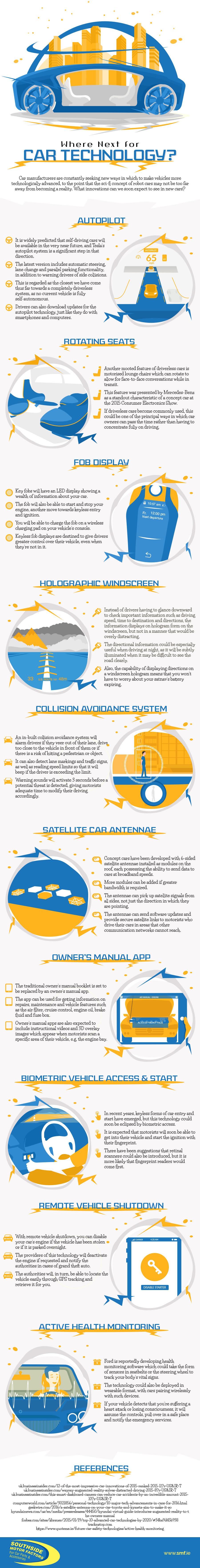 Smart Car Technologies Infographic