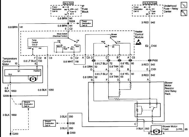 Diagram 97 P30 Reverse Light Wiring Diagram Full Version Hd Quality Wiring Diagram Brakediagramft Dsimola It