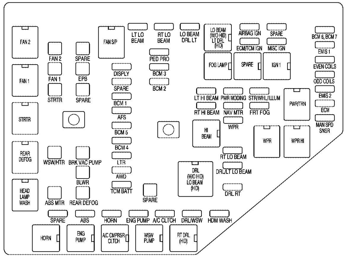 2008 Impala Ss Fuse Block Diagram 2008 Sebring Fuse Box Begeboy Wiring Diagram Source