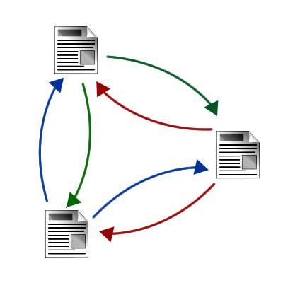 Links Recriprocos