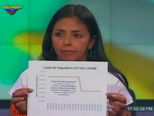 Delcy Rodríguez en ZKVTV