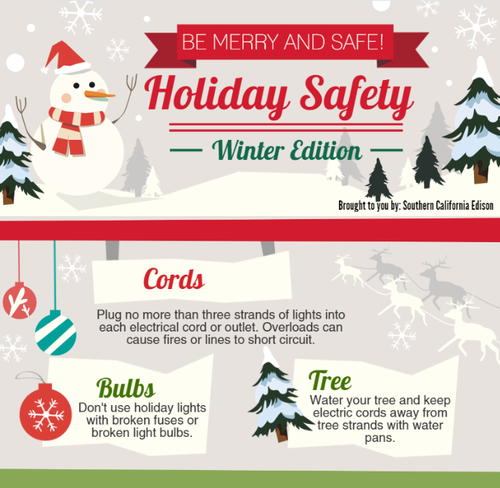 infographic holiday decorating safety tips southern - Christmas Decorating Safety Tips