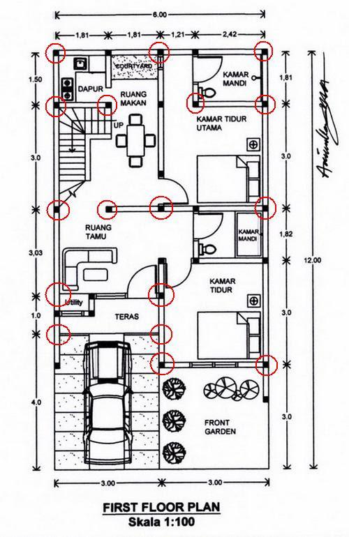 Desain Renovasi Rumah Type 36  PT. Architectaria Media Cipta