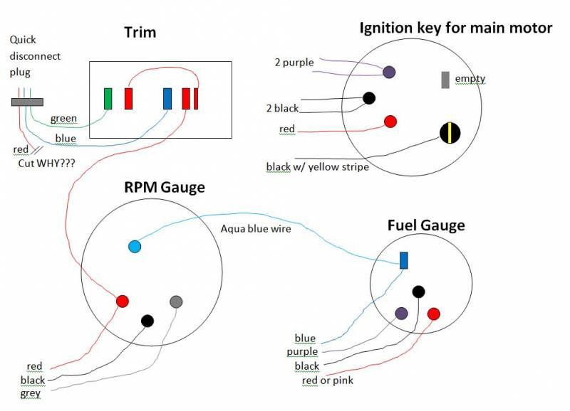 31 Boat Trim Gauge Wiring Diagram - Diagram Example Database | Volvo Trim Gauge Wiring Diagram |  | Diagram Example Database