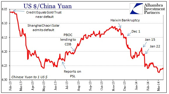 ABOOK March 2015 China Yuan