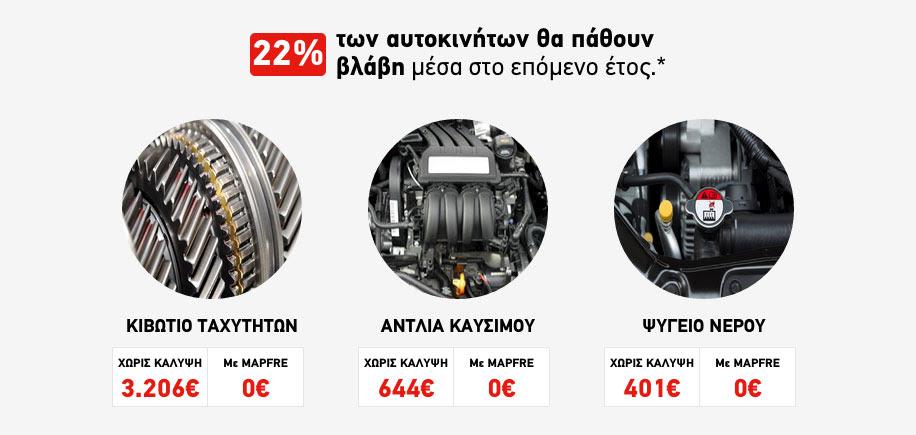 MAPFRE WARRANTY: Εισάγει οn-line προγράμματα εγγύησης αυτοκινήτου στην ελληνική αγορά