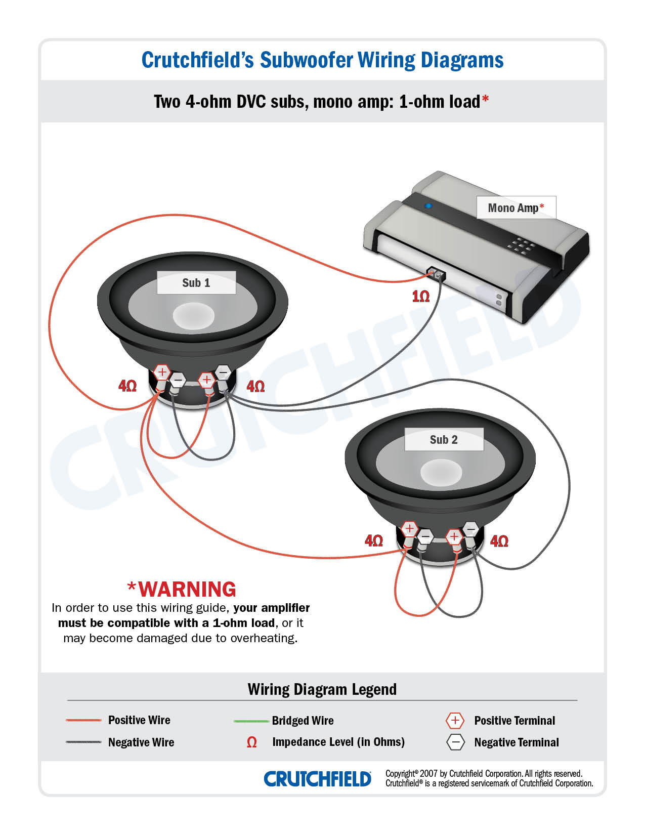 """Rockford Fosgate P2D4-10 Punch P2 10"""" subwoofer with dual ..."""
