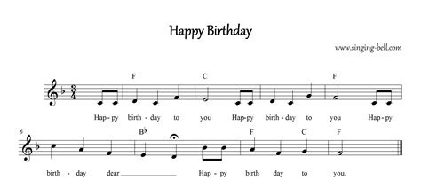 happy birthday    karaoke mp