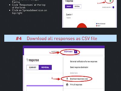 A Handy Visual Featuring 7 Good  Google Forms Tips for Teachers