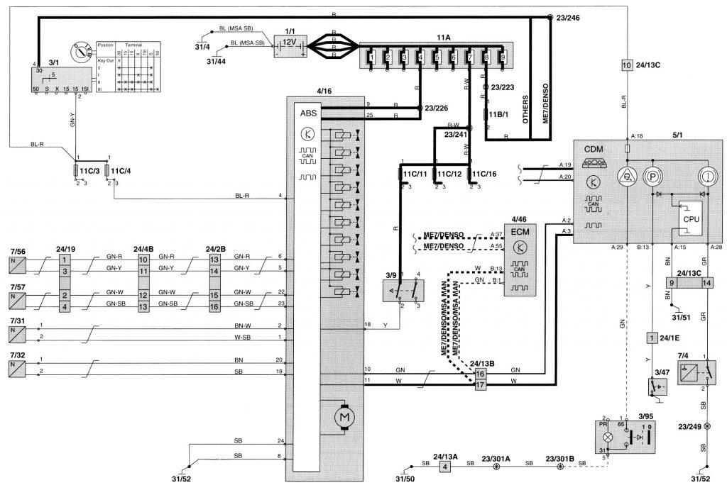 Diagram 1999 Volvo C70 Wiring Diagram Full Version Hd Quality Wiring Diagram Anawiringx18 Locandadossello It