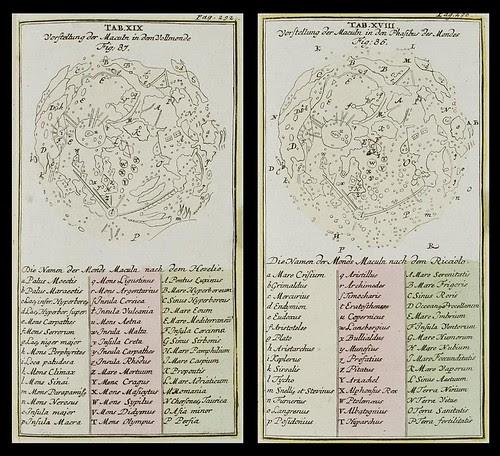 Atlas Portatilis Coelestis 1723