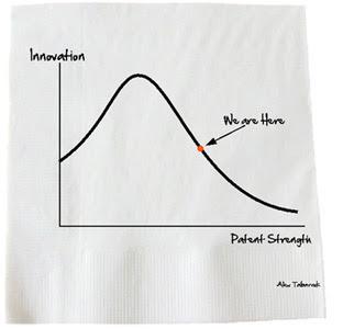 innovacion-2c