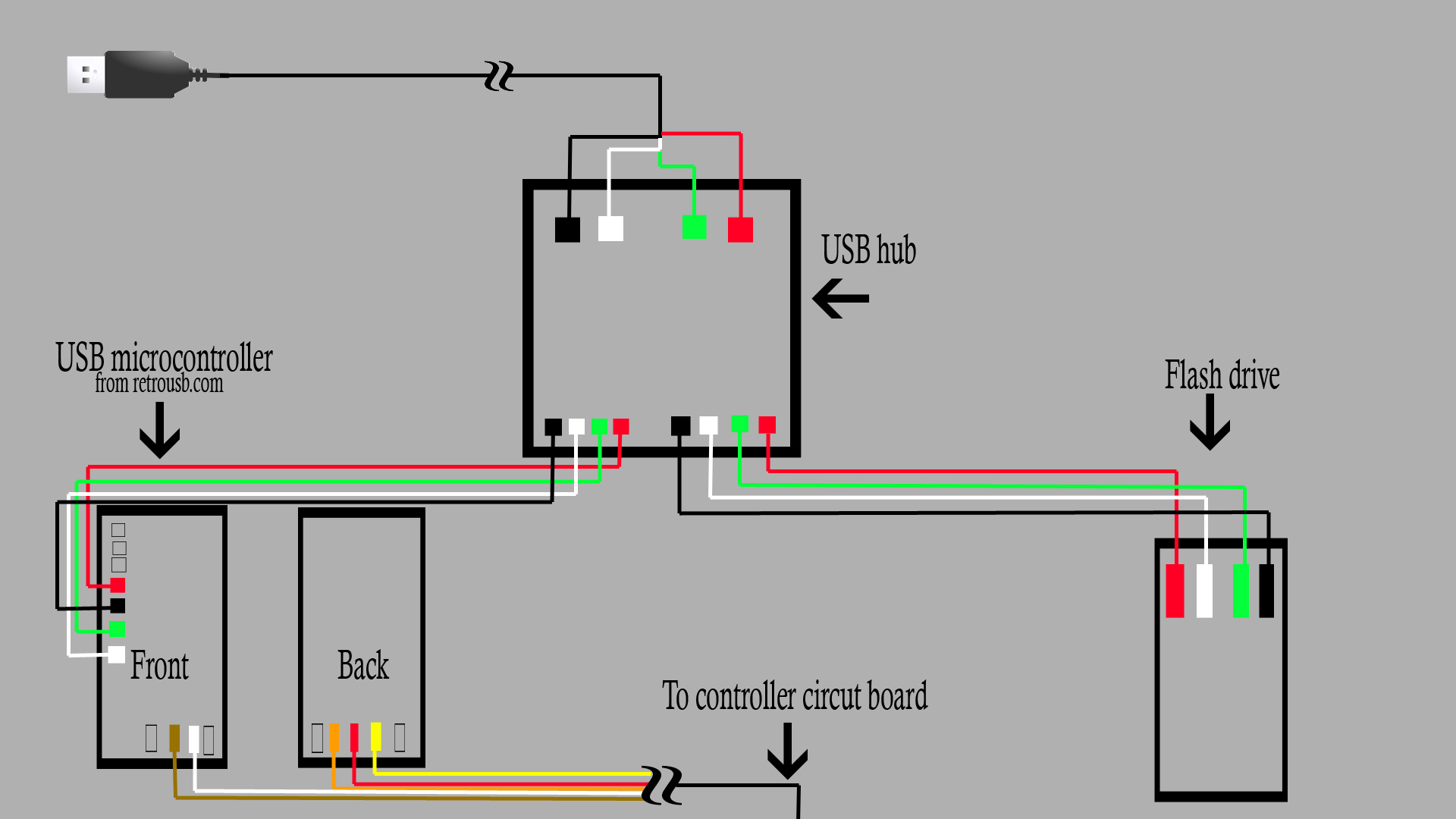 dualshock 2 wiring diagram 33 ps2 controller to usb wiring diagram wiring diagram list  33 ps2 controller to usb wiring diagram