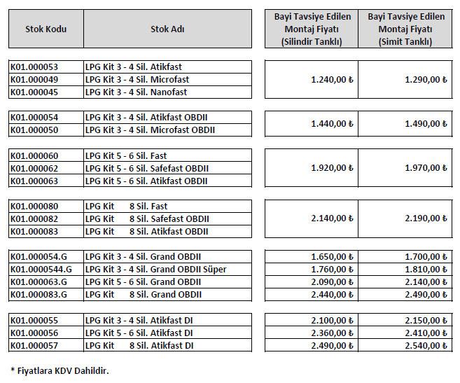 LPG Montaj Fiyatları 2017-2018