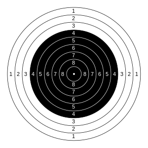 10 meter air rifle - Wikipedia