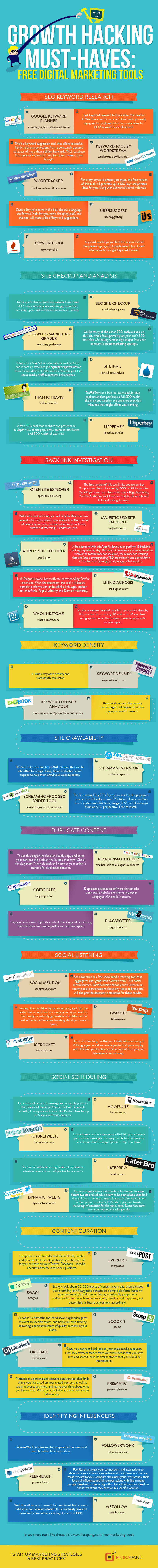 Infographic: Growth Hacking Must-Haves: Free Digital Marketing Tools