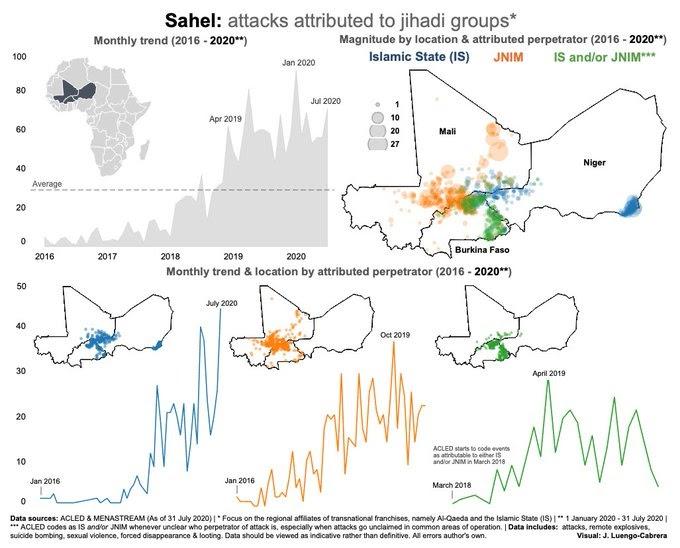 Los ataques en el Sahel y África Occidental atribuidos a los grupos yihadistas en los últimos años.